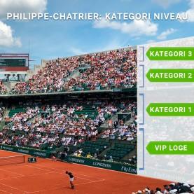 Tennisrejse - Roland Garros