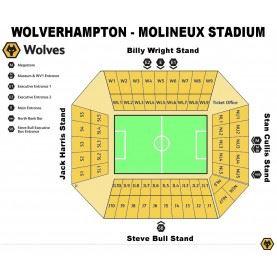 Fodboldrejse til Wolverhampton på Stadion